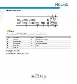 Hikvision 4/8/16 Dvr Hd Turbo 1080p 4/8/16 Channel Hdmi P2p Cctv Video Recorder