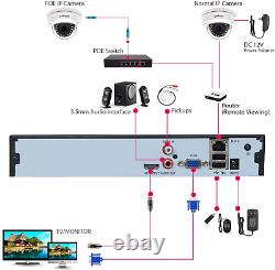 Lookcctv 5MP 32CH H. 265 Security NVR Network Video Recorder, 32-Channel, IP NO
